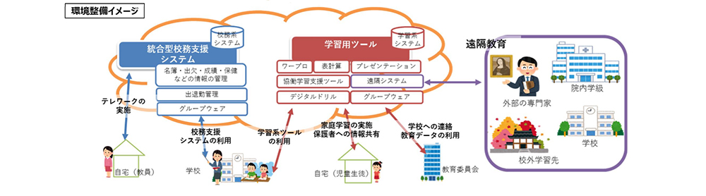 https://www.mext.go.jp/content/20200219-mxt_jogai02-000003278_401.pdf