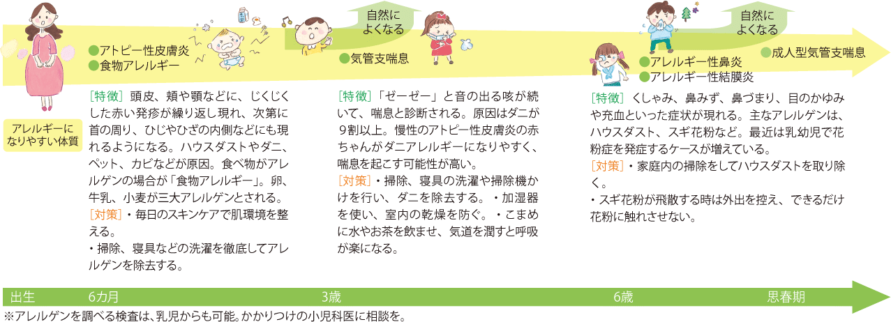 https://www.kosodate.co.jp/miku/vol48/img/page11_02.png